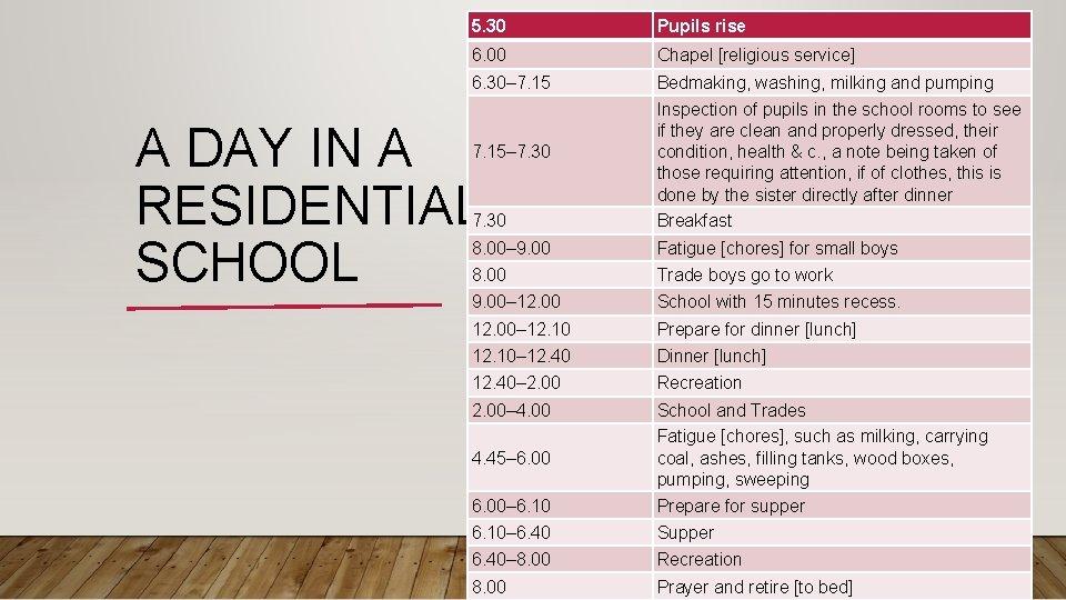 5. 30 Pupils rise 6. 00 Chapel [religious service] 6. 30– 7. 15 7.