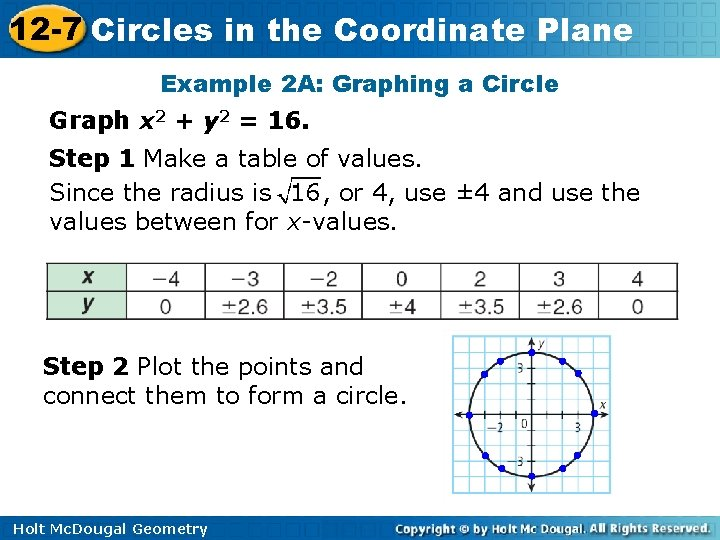 12 -7 Circles in the Coordinate Plane Example 2 A: Graphing a Circle Graph