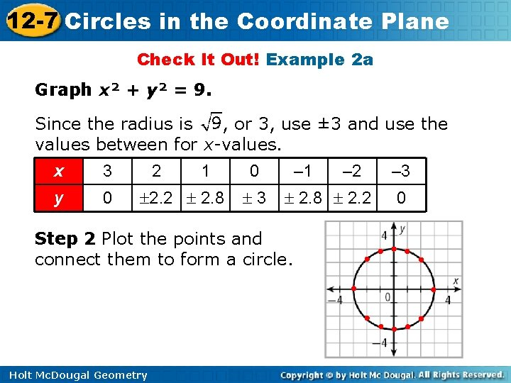 12 -7 Circles in the Coordinate Plane Check It Out! Example 2 a Graph