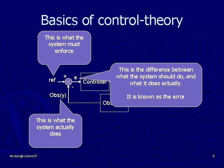 Basics of control-theory This is what the system must enforce ref + e -