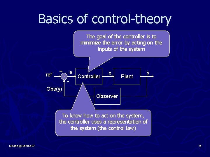 Basics of control-theory The goal of the controller is to minimize the error by
