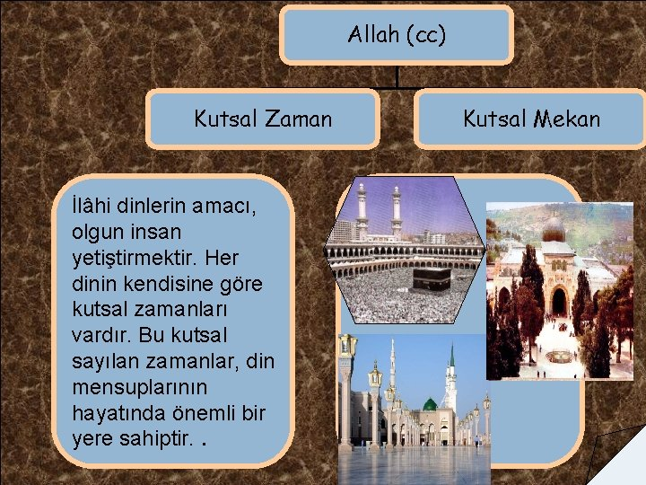 Allah (cc) Kutsal Zaman İlâhi dinlerin amacı, olgun insan yetiştirmektir. Her dinin kendisine göre