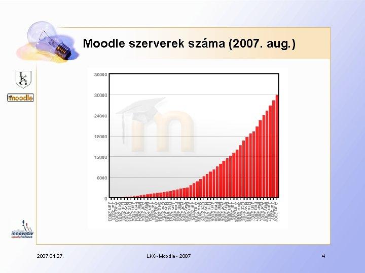 Moodle szerverek száma (2007. aug. ) 2007. 01. 27. LKG-Moodle - 2007 4