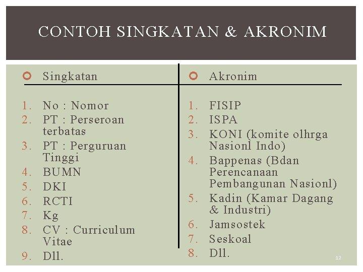 CONTOH SINGKATAN & AKRONIM Singkatan Akronim 1. No : Nomor 2. PT : Perseroan