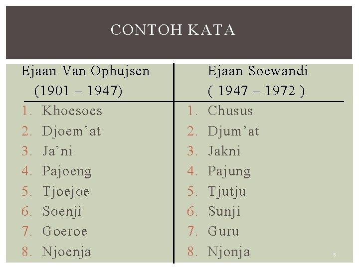 CONTOH KATA Ejaan Van Ophujsen (1901 – 1947) 1. Khoesoes 2. Djoem'at 3. Ja'ni