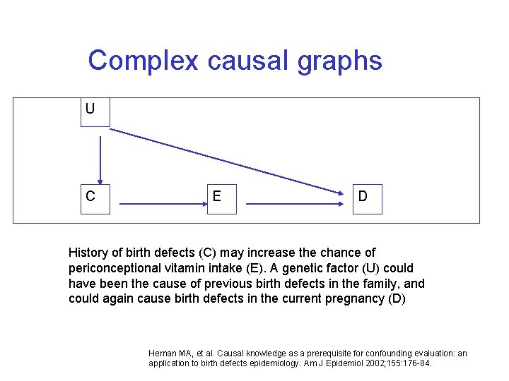 Complex causal graphs U C E D History of birth defects (C) may increase