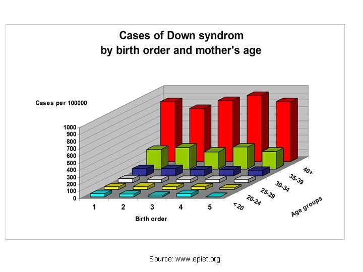 Source: www. epiet. org