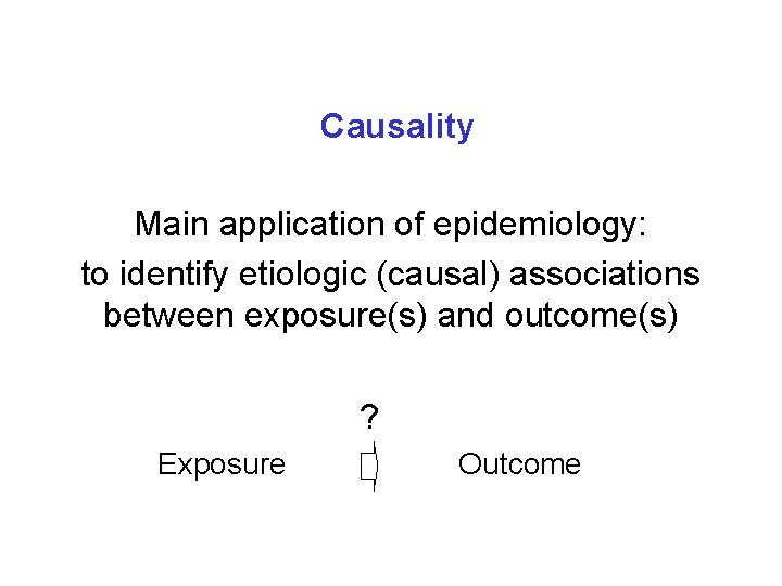 Causality Main application of epidemiology: to identify etiologic (causal) associations between exposure(s) and outcome(s)
