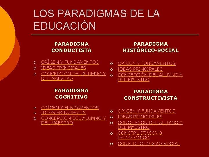 LOS PARADIGMAS DE LA EDUCACIÓN PARADIGMA CONDUCTISTA ¡ ¡ ¡ ORÍGEN Y FUNDAMENTOS IDEAS