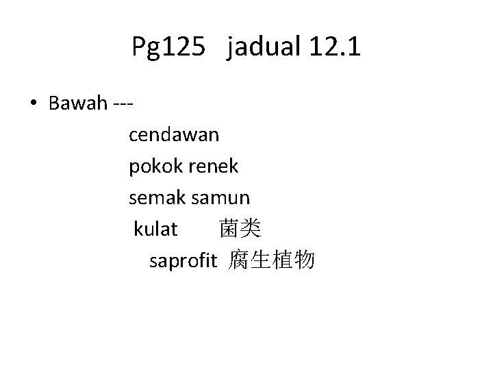 Pg 125 jadual 12. 1 • Bawah --cendawan pokok renek semak samun kulat 菌类