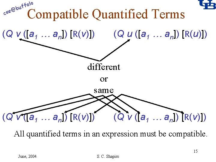 alo f buf @ cse Compatible Quantified Terms (Q v ([a 1 … an])