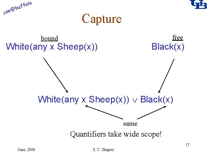 alo f buf @ cse Capture free bound White(any x Sheep(x)) Black(x) White(any x