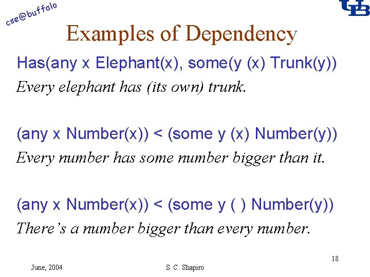 alo f buf @ cse Examples of Dependency Has(any x Elephant(x), some(y (x) Trunk(y))