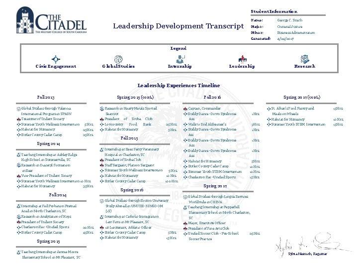 Student Information Leadership Development Transcript Name: George C. Smith Major: Criminal Justice Minor: Business