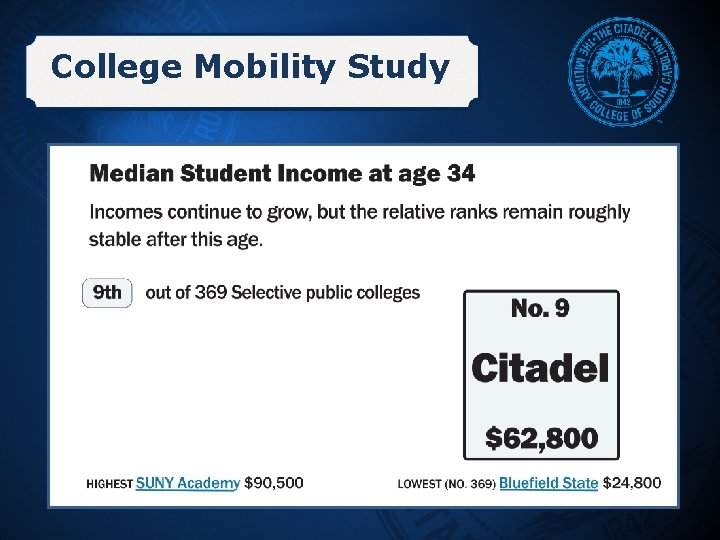 College Mobility Study 26
