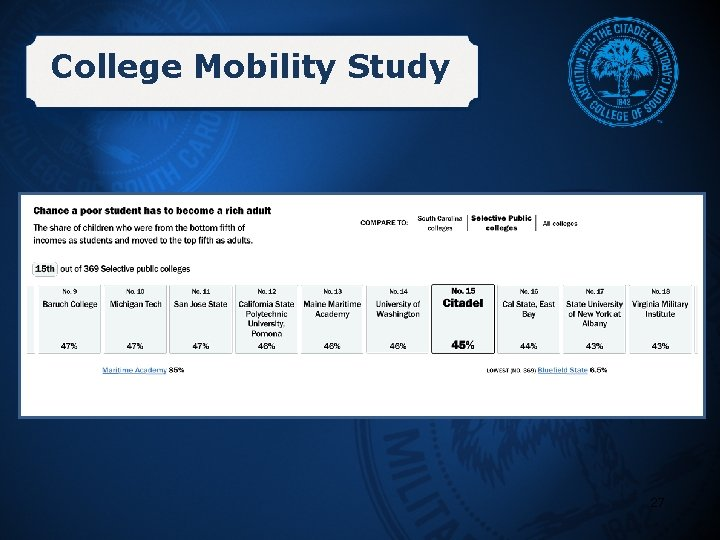 College Mobility Study 27