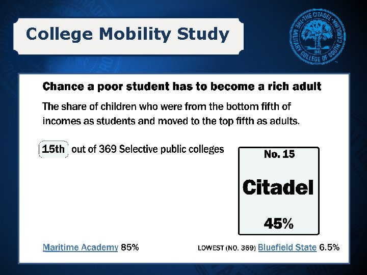 College Mobility Study 28
