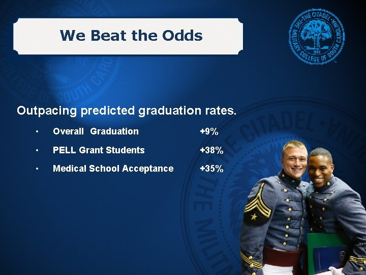We Beat the Odds Outpacing predicted graduation rates. • Overall Graduation +9% • PELL