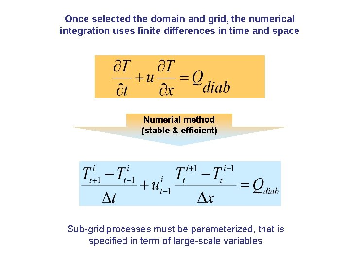Once selected the domain and grid, the numerical integration uses finite differences in time