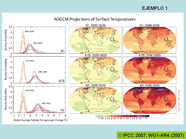 EJEMPLO 1 © IPCC 2007: WG 1 -AR 4 (2007)