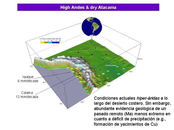 High Andes & dry Atacama Iquique 6 mm/década Calama 12 mm/decada Condiciones actuales hiper-áridas