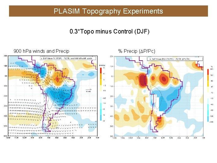 PLASIM Topography Experiments 0. 3*Topo minus Control (DJF) 900 h. Pa winds and Precip