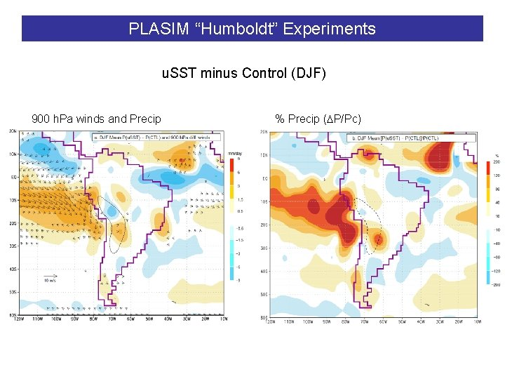 "PLASIM ""Humboldt"" Experiments u. SST minus Control (DJF) 900 h. Pa winds and Precip"