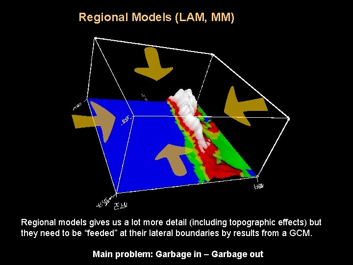 Regional Models (LAM, MM) Regional models gives us a lot more detail (including topographic