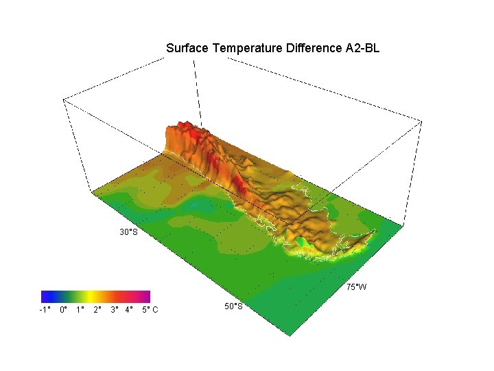 Surface Temperature Difference A 2 -BL 30°S 75°W -1° 0° 1° 2° 3° 4°