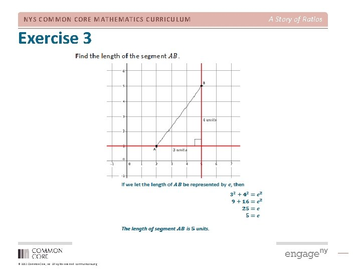 NYS COMMON CORE MATHEMATICS CURRICULUM Exercise 3 © 2012 Common Core, Inc. All rights