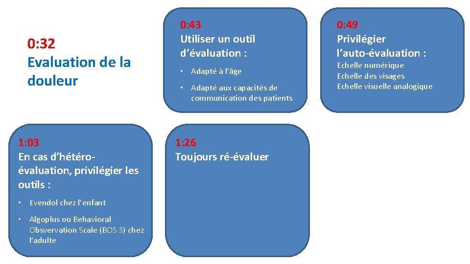 0: 32 Evaluation de la douleur 1: 03 En cas d'hétéroévaluation, privilégier les outils