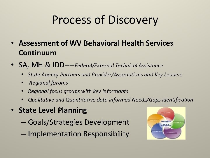 Process of Discovery • Assessment of WV Behavioral Health Services Continuum • SA, MH