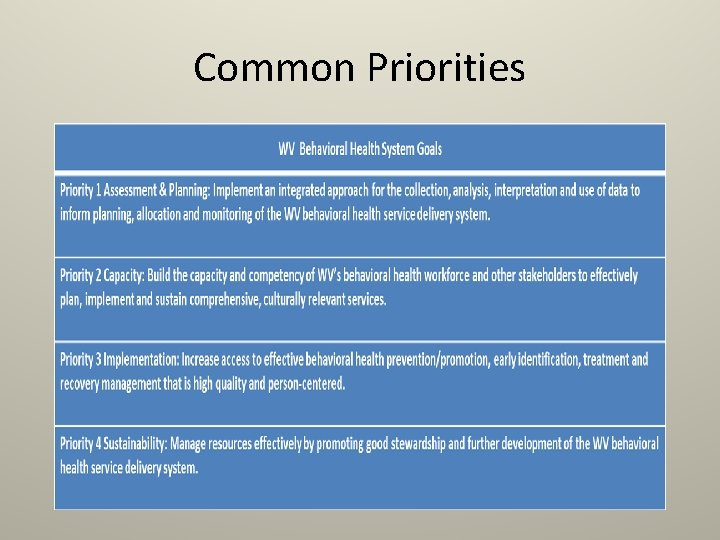 Common Priorities