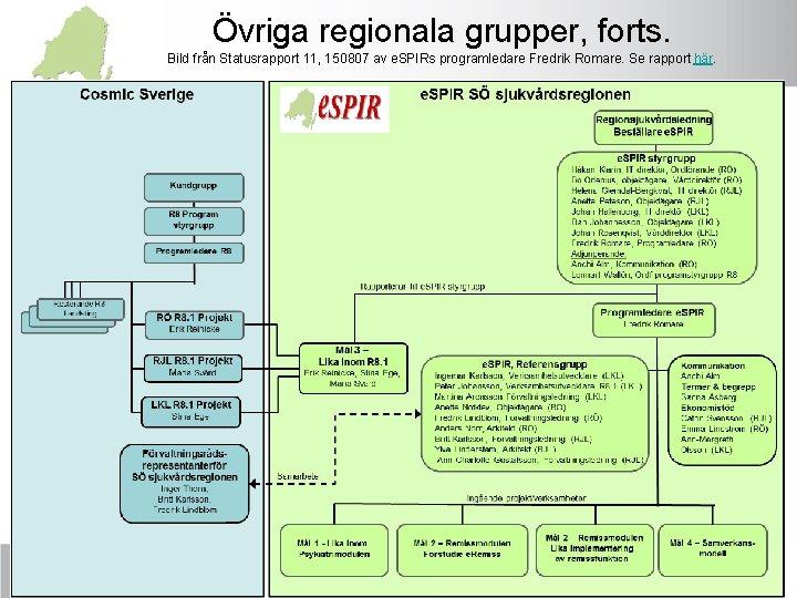 Övriga regionala grupper, forts. Bild från Statusrapport 11, 150807 av e. SPIRs programledare Fredrik