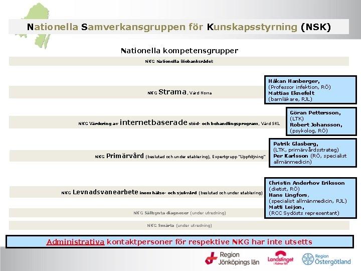 Nationella Samverkansgruppen för Kunskapsstyrning (NSK) Nationella kompetensgrupper NKG Nationella Biobanksrådet NKG Värdering av NKG