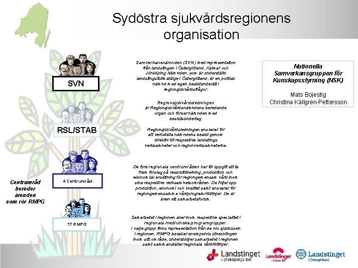 Sydöstra sjukvårdsregionens organisation SVN Samverkansnämnden (SVN) med representation från landstingen i Östergötland, Kalmar och