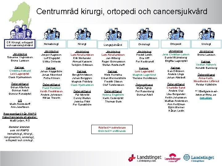 Centrumråd kirurgi, ortopedi och cancersjukvård CR Kirurgi, ortopedi och cancersjukvård Hematologi Kirurgi Lungsjukvård Onkologi