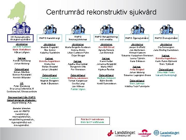Centrumråd rekonstruktiv sjukvård CR Rekonstruktiv kirurgisk sjukvård RMPG Handkirurgi Jönköping Jan-Erik Karlsson Marie Gustafsson