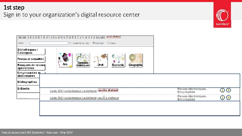 1 st step Sign in to your organization's digital resource center How to access