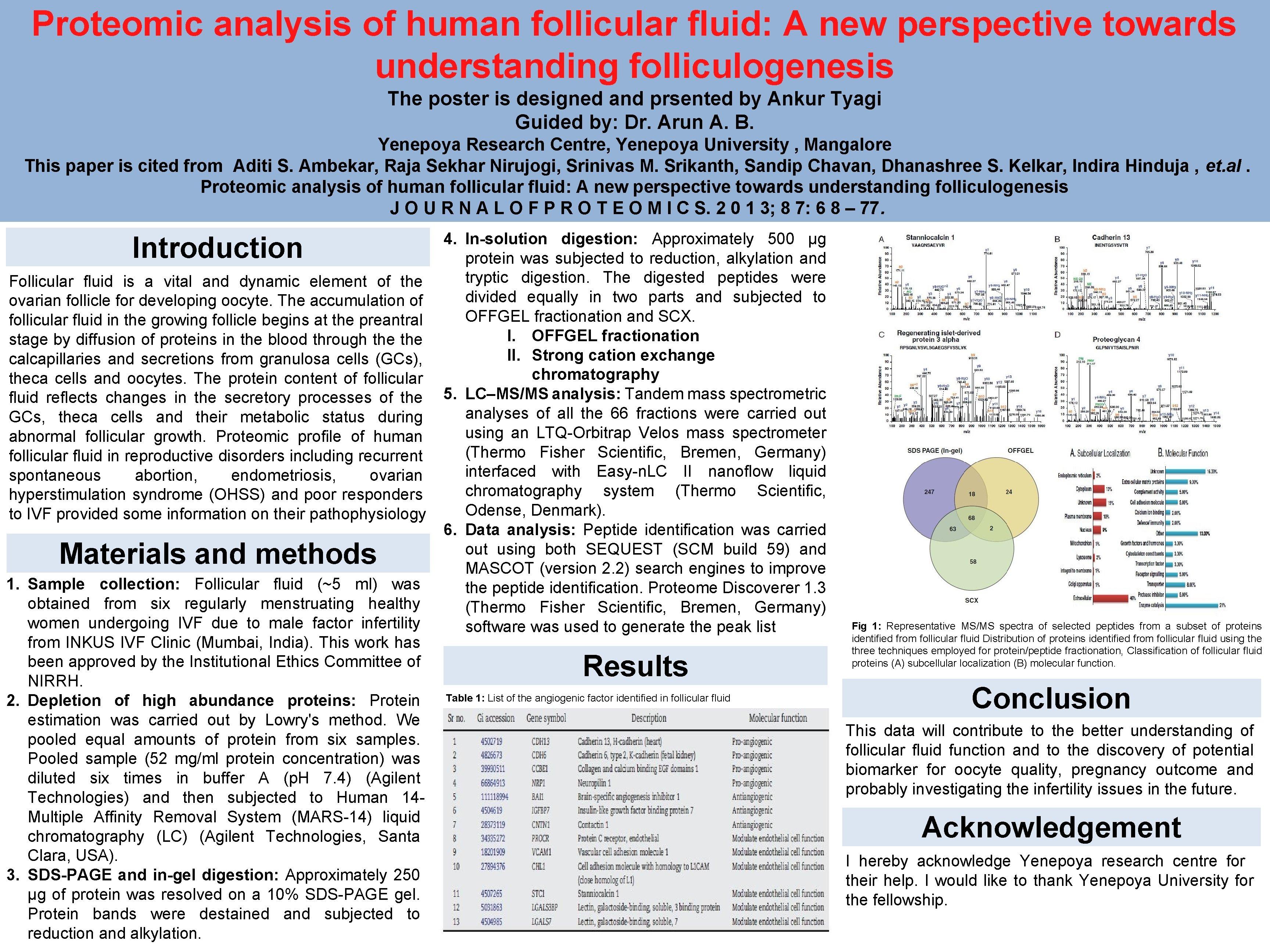 Proteomic analysis of human follicular fluid: A new perspective towards understanding folliculogenesis The poster