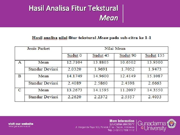Hasil Analisa Fitur Tekstural Mean