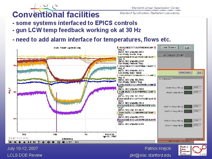 Conventional facilities - some systems interfaced to EPICS controls - gun LCW temp feedback
