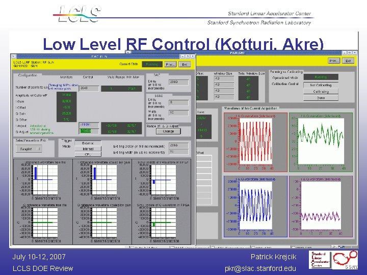 Low Level RF Control (Kotturi, Akre) July 10 -12, 2007 LCLS DOE Review Patrick