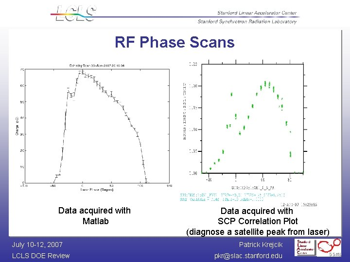 RF Phase Scans Data acquired with Matlab July 10 -12, 2007 LCLS DOE Review