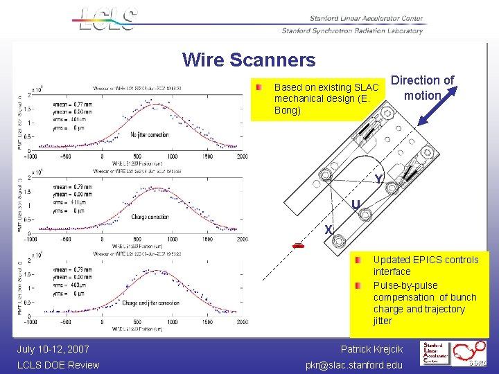 Wire Scanners Based on existing SLAC mechanical design (E. Bong) Direction of motion Y