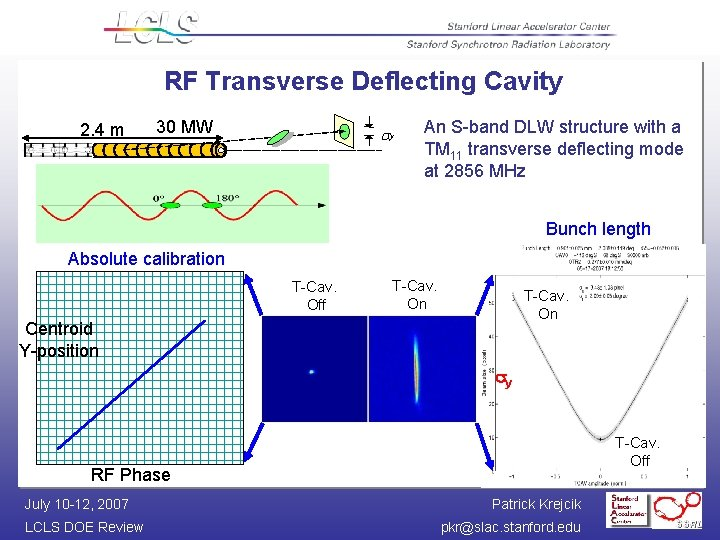 RF Transverse Deflecting Cavity 2. 4 m 30 MW sy An S-band DLW structure