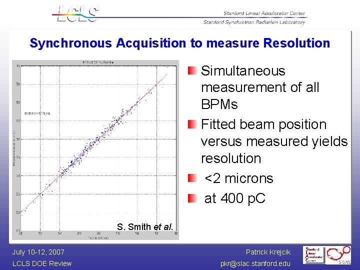 Synchronous Acquisition to measure Resolution Simultaneous measurement of all BPMs Fitted beam position versus