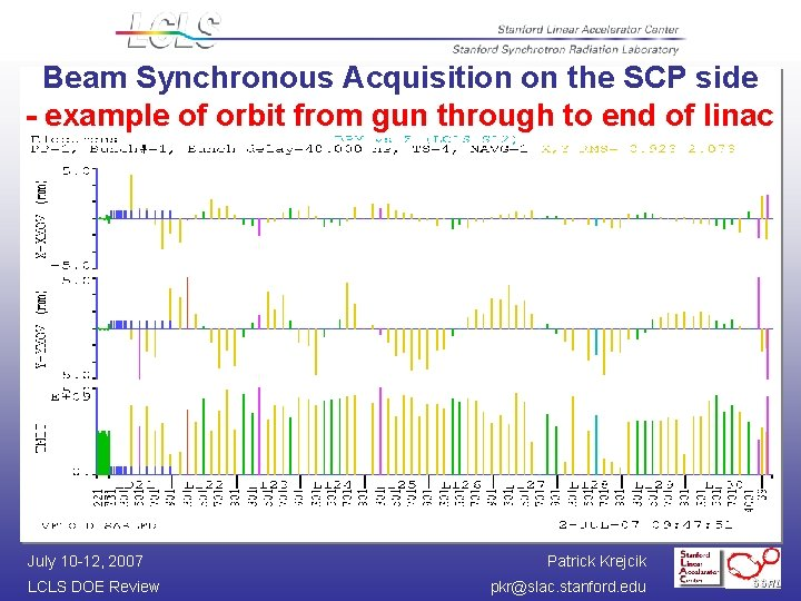 Beam Synchronous Acquisition on the SCP side - example of orbit from gun through
