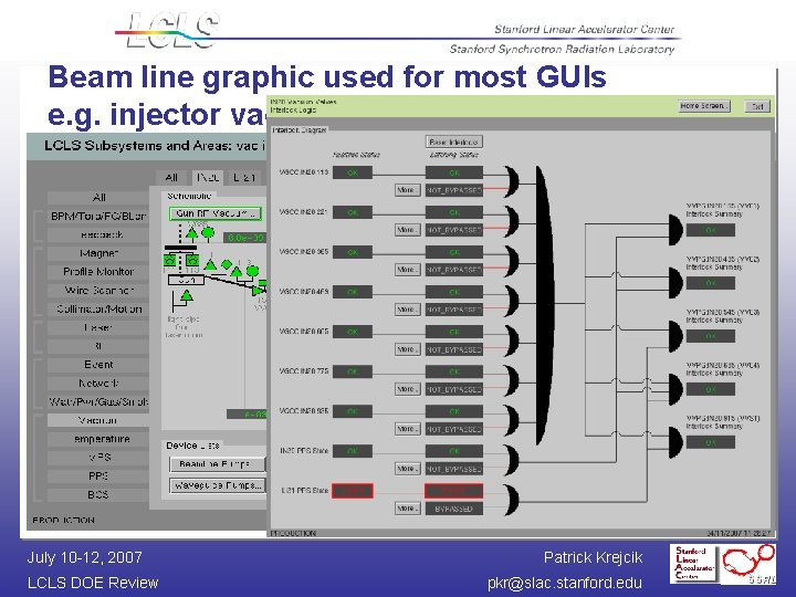 Beam line graphic used for most GUIs e. g. injector vacuum summary July 10