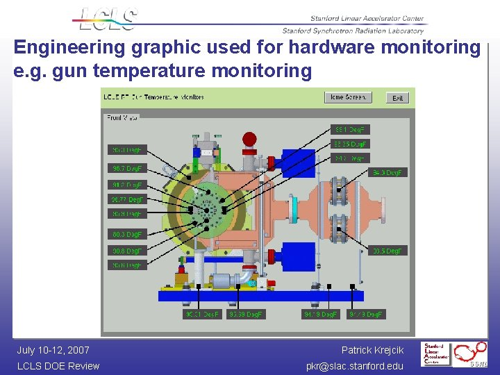 Engineering graphic used for hardware monitoring e. g. gun temperature monitoring July 10 -12,